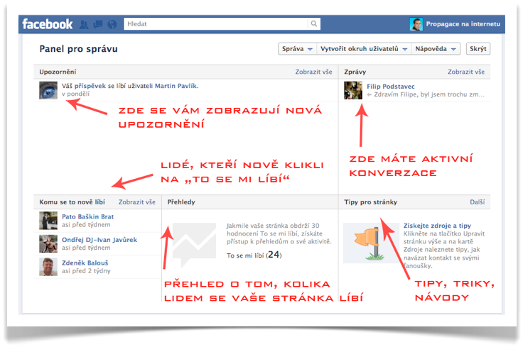 Facebook - panel pro správu