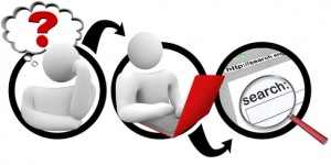 Proč je marketing pro vyhledávače jeden z nejefektivnějších způsobů reklamy na internetu