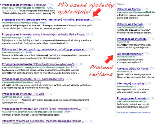 Stránka s výsledky vyhledávání - SERP