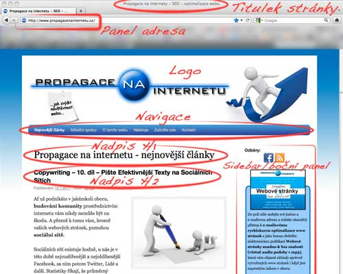 Webová stránka a objasnění pojmů